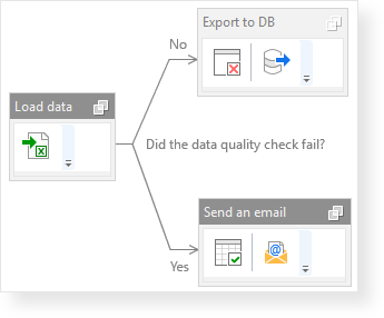 Data preparation and automation – ETL for business users | EasyMorph